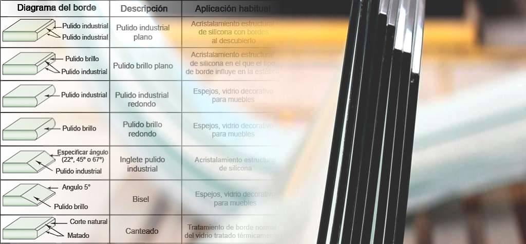 Cristaleria Madrid cristales a medida madrid